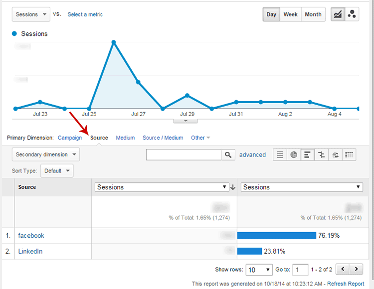 Google Analytics Campaign Traffic Source